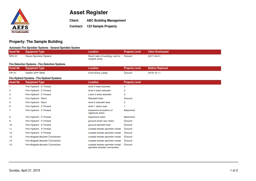 Asset Register Report_001