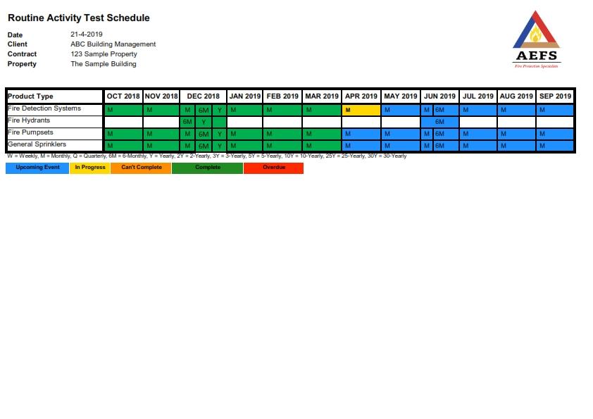 Routine Activity Test Schedule_001